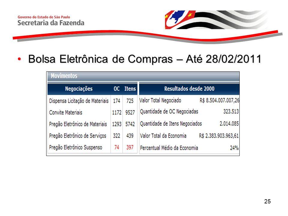 25 Bolsa Eletrônica de Compras – Até 28/02/2011Bolsa Eletrônica de Compras – Até 28/02/2011