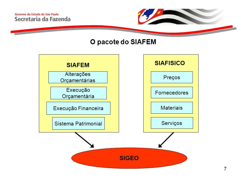 7 O pacote do SIAFEM SIGEO Alterações Orçamentárias Execução Orçamentária Execução Financeira Sistema Patrimonial SIAFEM Preços Fornecedores Materiais SIAFISICO Serviços