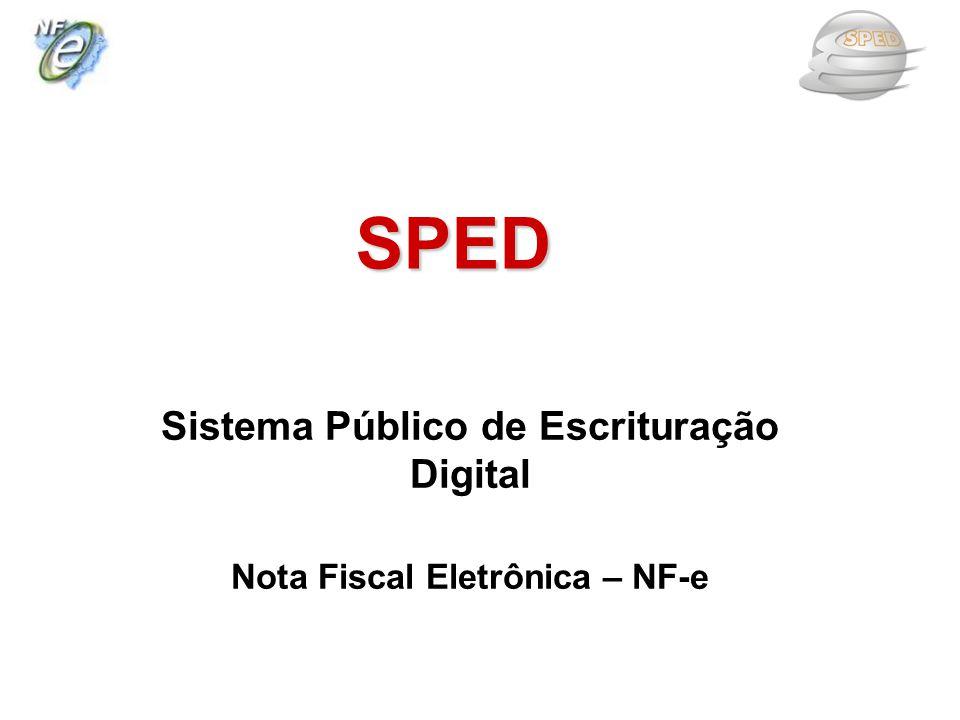 SPED Sistema Público de Escrituração Digital Nota Fiscal Eletrônica – NF-e