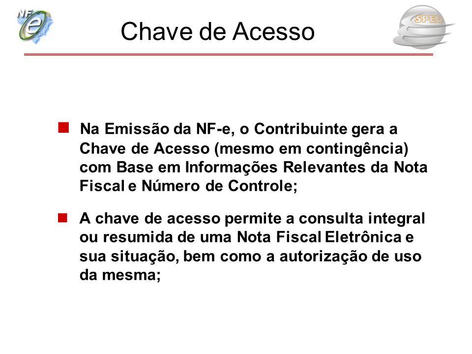 Na Emissão da NF-e, o Contribuinte gera a Chave de Acesso (mesmo em contingência) com Base em Informações Relevantes da Nota Fiscal e Número de Contro