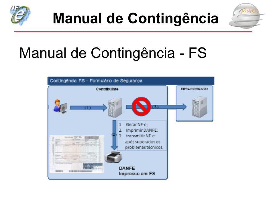 Manual de Contingência - FS Manual de Contingência
