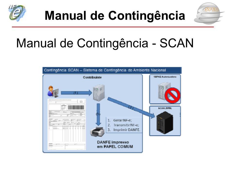 Manual de Contingência - SCAN Manual de Contingência