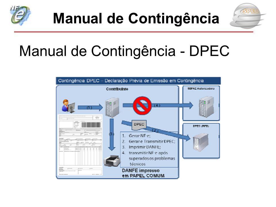 Manual de Contingência - DPEC Manual de Contingência