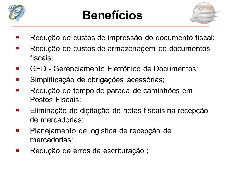  Redução de custos de impressão do documento fiscal;  Redução de custos de armazenagem de documentos fiscais;  GED - Gerenciamento Eletrônico de Do