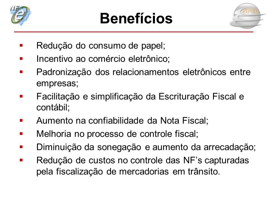  Redução do consumo de papel;  Incentivo ao comércio eletrônico;  Padronização dos relacionamentos eletrônicos entre empresas;  Facilitação e simp