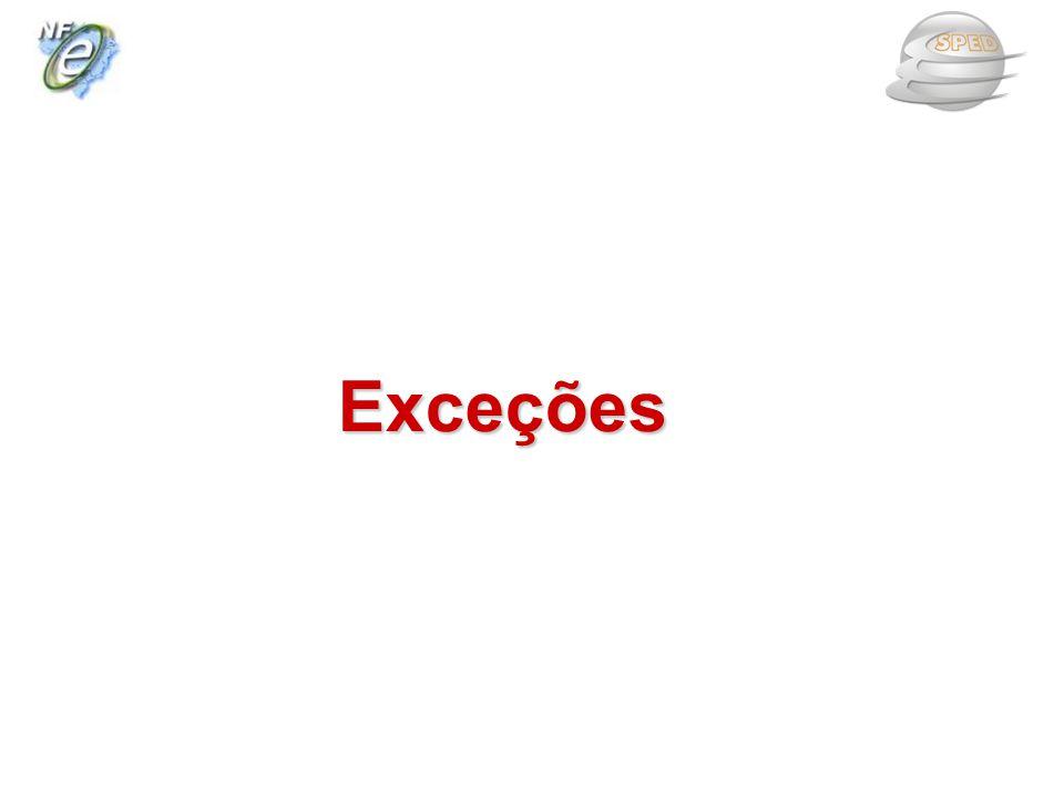 Procedimentos para Contingência - DPEC:  Impressão dos DANFE das NF-e que constam da DPEC em papel comum, constando no corpo a expressão DANFE impresso em contingência - DPEC regularmente recebida pela Receita Federal do Brasil ;  Lavrar, segundo preceitos da legislação vigente, termo circunstanciado no livro Registro de Documentos Fiscais e Termos de Ocorrência – RUDFTO, modelo 6, para registro da contingência; Manual de Contingência