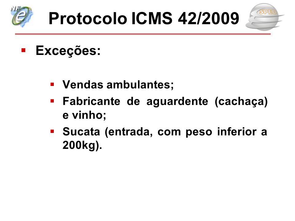  Exceções:  Vendas ambulantes;  Fabricante de aguardente (cachaça) e vinho;  Sucata (entrada, com peso inferior a 200kg). Protocolo ICMS 42/2009
