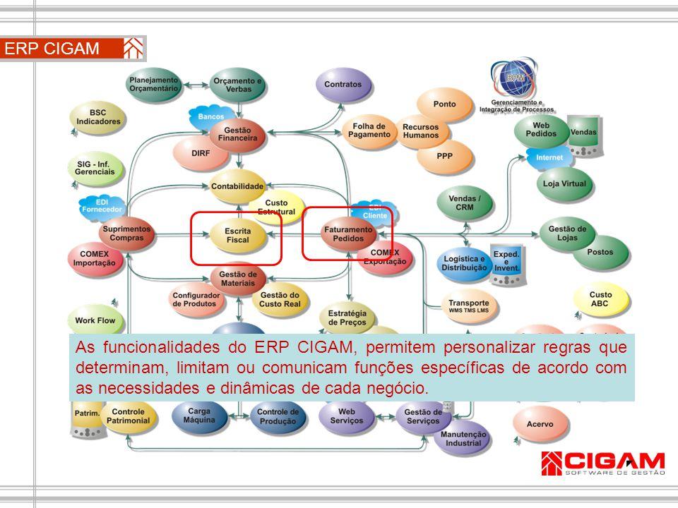ERP CIGAM Quais os principais impactos para as organizações na implantação integral da NFe e SPED.