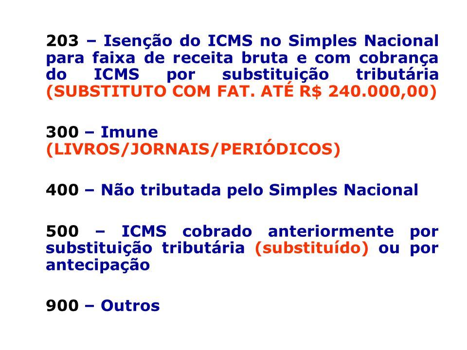 203 – Isenção do ICMS no Simples Nacional para faixa de receita bruta e com cobrança do ICMS por substituição tributária (SUBSTITUTO COM FAT.