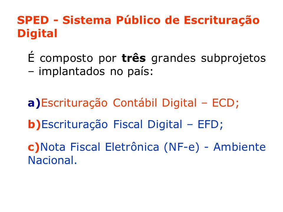 SPED - Sistema Público de Escrituração Digital É composto por três grandes subprojetos – implantados no país: a)Escrituração Contábil Digital – ECD; b)Escrituração Fiscal Digital – EFD; c)Nota Fiscal Eletrônica (NF-e) - Ambiente Nacional.