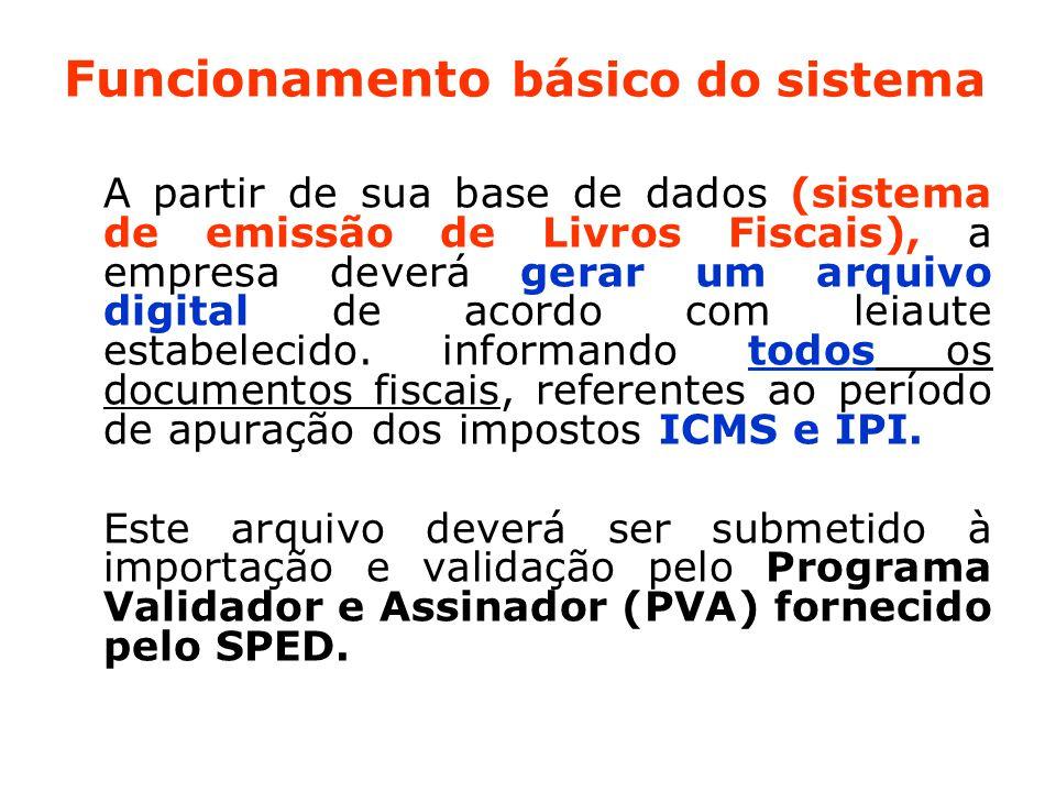 Funcionamento básico do sistema A partir de sua base de dados (sistema de emissão de Livros Fiscais), a empresa deverá gerar um arquivo digital de acordo com leiaute estabelecido.