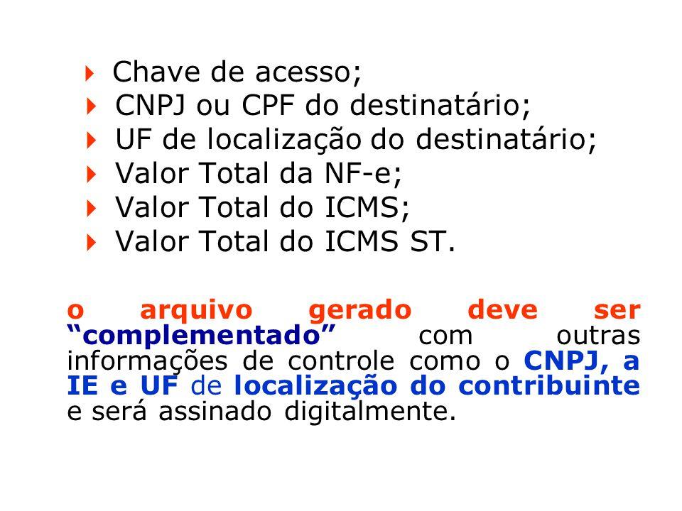  Chave de acesso;  CNPJ ou CPF do destinatário;  UF de localização do destinatário;  Valor Total da NF-e;  Valor Total do ICMS;  Valor Total do ICMS ST.
