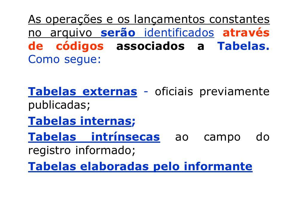 As operações e os lançamentos constantes no arquivo serão identificados através de códigos associados a Tabelas.