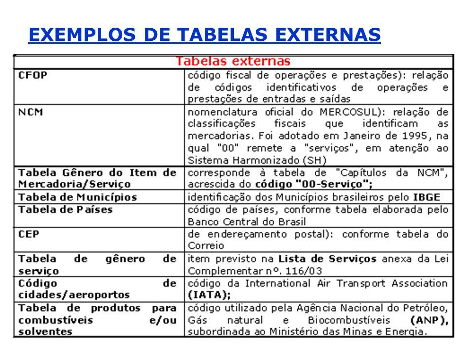 EXEMPLOS DE TABELAS EXTERNAS