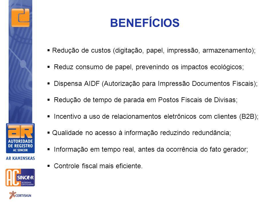 BENEFÍCIOS  Redução de custos (digitação, papel, impressão, armazenamento);  Reduz consumo de papel, prevenindo os impactos ecológicos;  Dispensa A