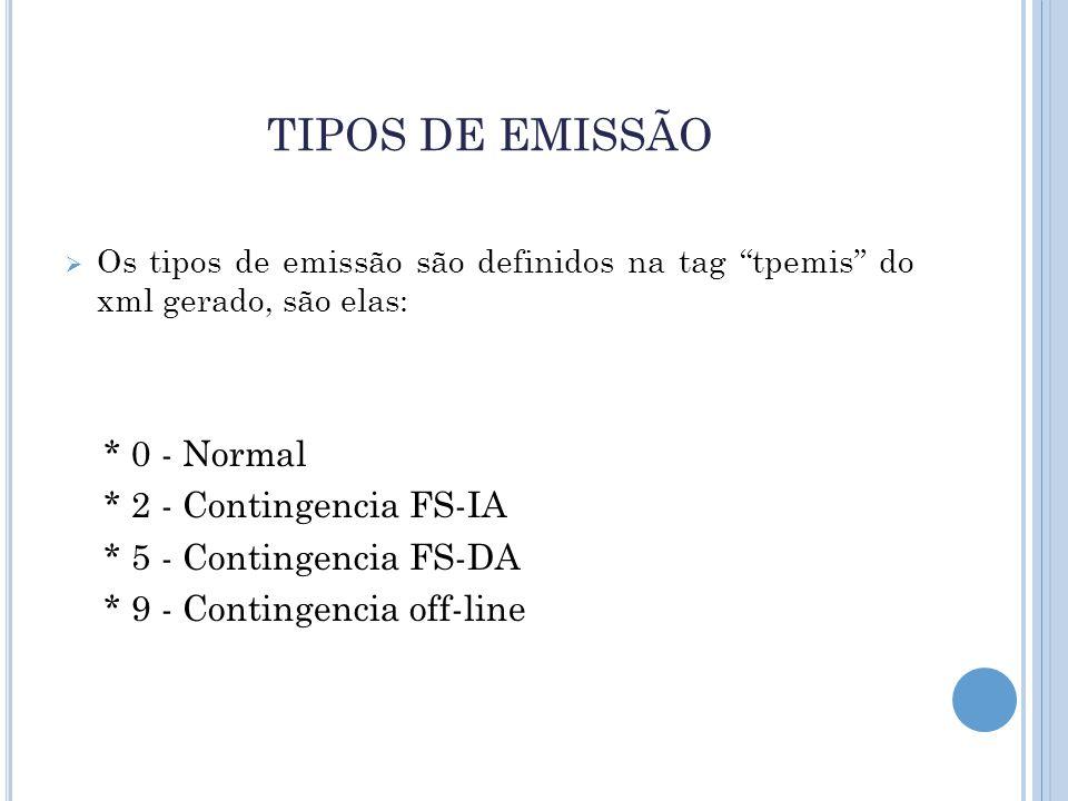 """TIPOS DE EMISSÃO  Os tipos de emissão são definidos na tag """"tpemis"""" do xml gerado, são elas: * 0 - Normal * 2 - Contingencia FS-IA * 5 - Contingencia"""