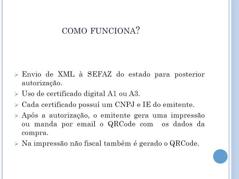 COMO FUNCIONA ?  Envio de XML à SEFAZ do estado para posterior autorização.  Uso de certificado digital A1 ou A3.  Cada certificado possuí um CNPJ