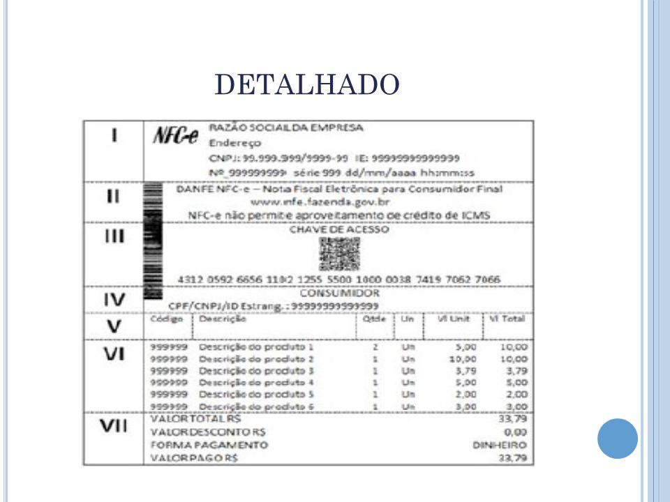 DETALHADO