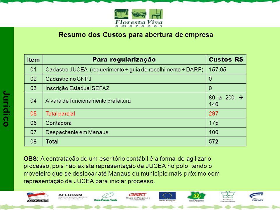 Resumo dos Custos para abertura de empresa Item Para regularizaçãoCustos R$ 01Cadastro JUCEA (requerimento + guia de recolhimento + DARF)157,05 02Cada