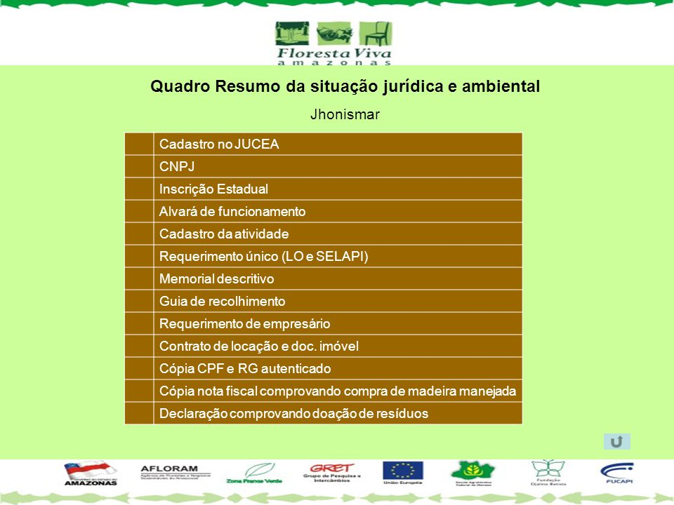 Quadro Resumo da situação jurídica e ambiental Jhonismar Cadastro no JUCEA CNPJ Inscrição Estadual Alvará de funcionamento Cadastro da atividade Reque