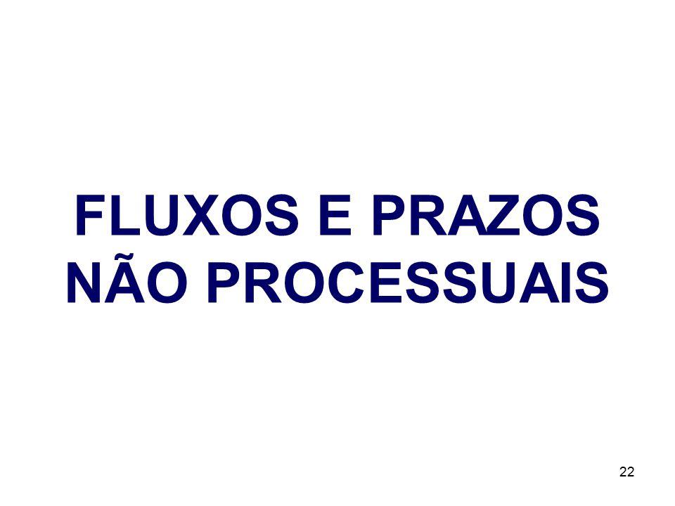 FLUXOS E PRAZOS NÃO PROCESSUAIS 22
