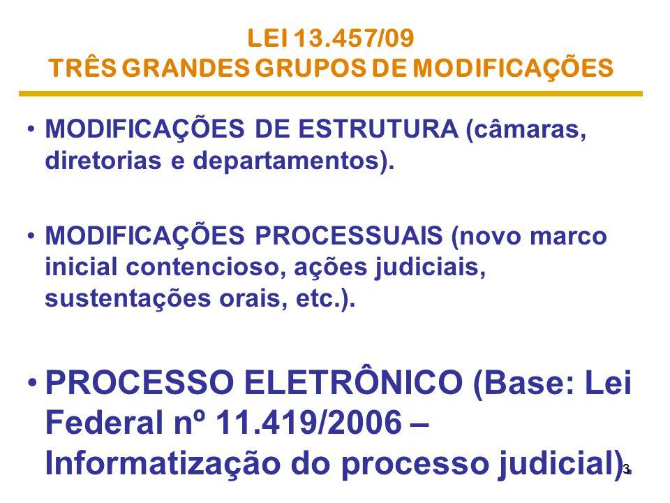 OBJETIVOS DO NOVO MODELO DE GESTÃO Tornar mais célere o julgamento dos processos administrativos submetidos ao Tribunal de Impostos e Taxas.