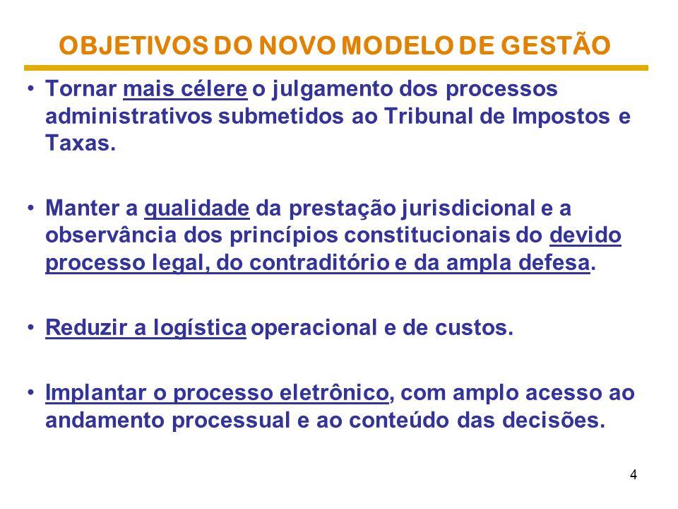 CONJUNTO NORMATIVO 1.Lei nº 13.457/2009 – DOE 19/03/2009; 2.