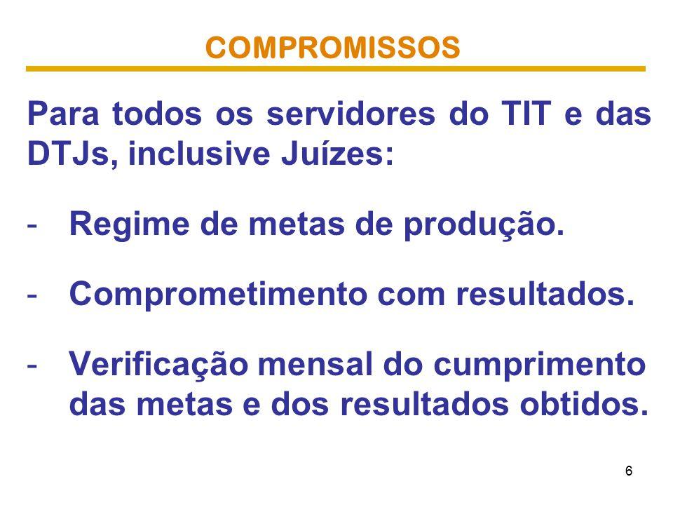 COMPROMISSOS Para todos os servidores do TIT e das DTJs, inclusive Juízes: -Regime de metas de produção.
