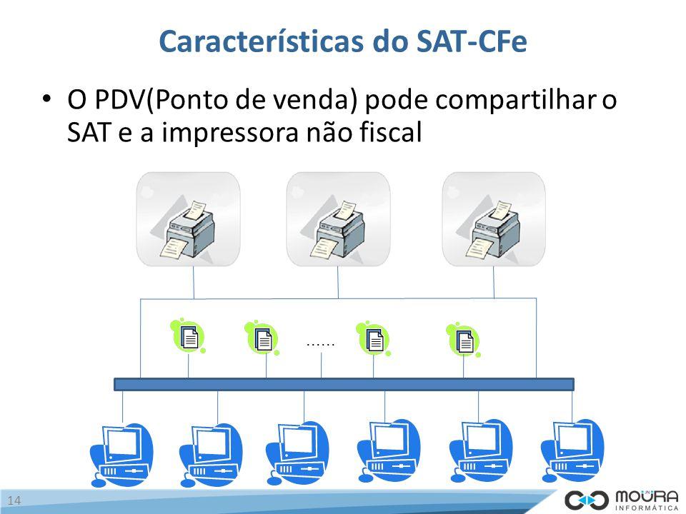 Características do SAT-CFe......
