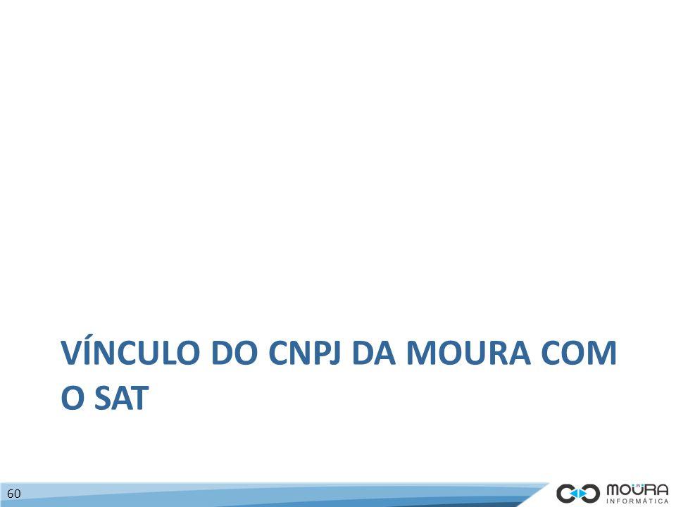 VÍNCULO DO CNPJ DA MOURA COM O SAT 60