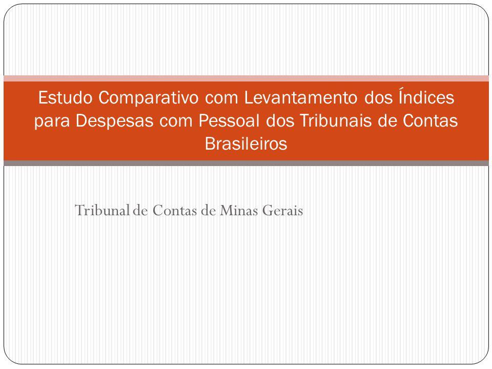 Tribunal de Contas de Minas Gerais Estudo Comparativo com Levantamento dos Índices para Despesas com Pessoal dos Tribunais de Contas Brasileiros