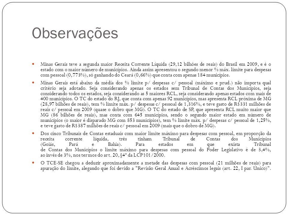 Observações Minas Gerais teve a segunda maior Receita Corrente Líquida (29,12 bilhôes de reais) do Brasil em 2009, e é o estado com o maior número de