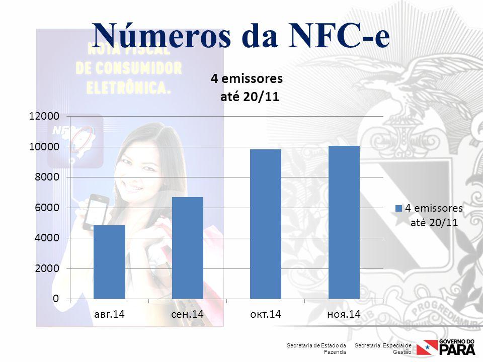 Secretaria Especial de Gestão Secretaria de Estado da Fazenda Números da NFC-e