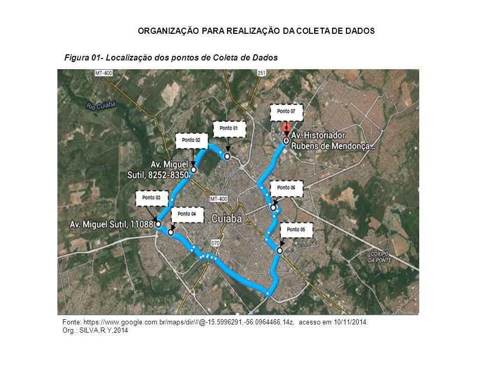 ORGANIZAÇÃO PARA REALIZAÇÃO DA COLETA DE DADOS Fonte: https://www.google.com.br/maps/dir///@-15.5996291,-56.0964466,14z, acesso em 10/11/2014. Org.: S