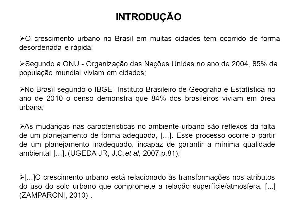 INTRODUÇÃO  O crescimento urbano no Brasil em muitas cidades tem ocorrido de forma desordenada e rápida;  Segundo a ONU - Organização das Nações Uni