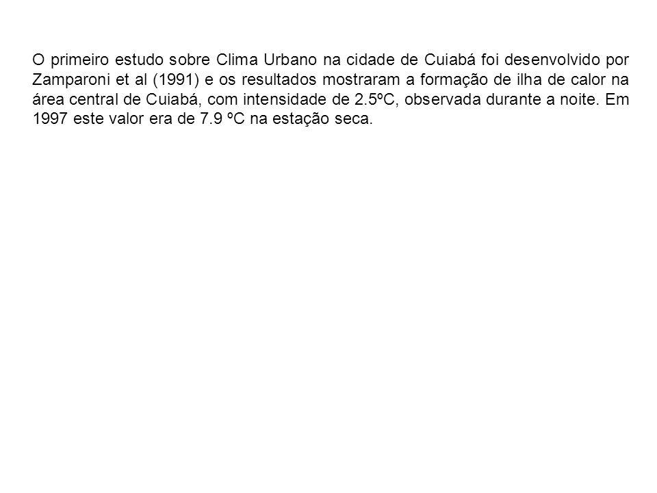 O primeiro estudo sobre Clima Urbano na cidade de Cuiabá foi desenvolvido por Zamparoni et al (1991) e os resultados mostraram a formação de ilha de c