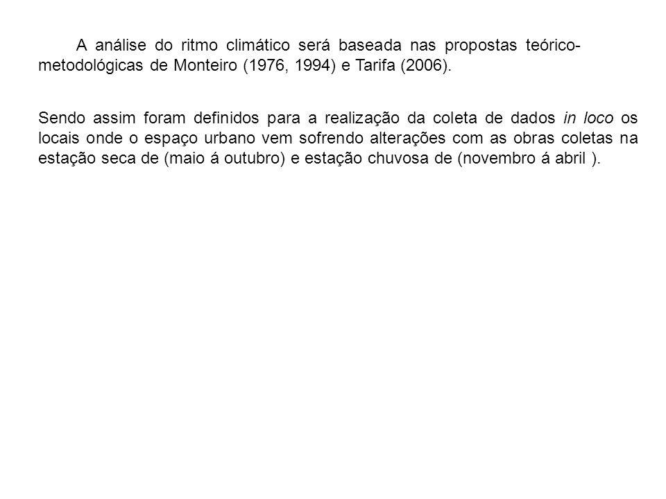 A análise do ritmo climático será baseada nas propostas teórico- metodológicas de Monteiro (1976, 1994) e Tarifa (2006). Sendo assim foram definidos p