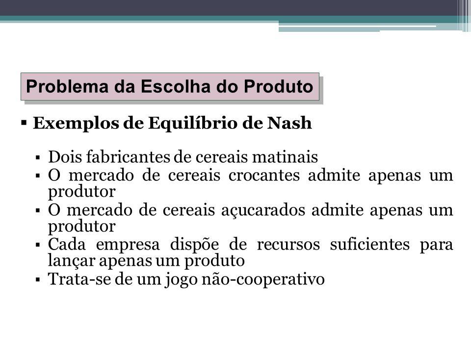  Exemplos de Equilíbrio de Nash  Dois fabricantes de cereais matinais  O mercado de cereais crocantes admite apenas um produtor  O mercado de cere