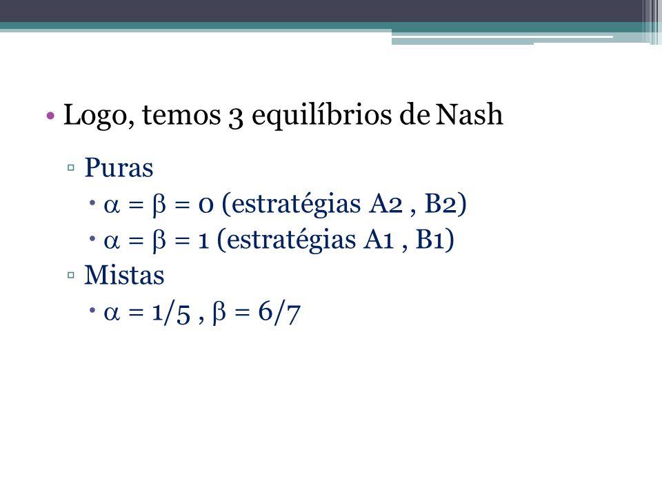 Logo, temos 3 equilíbrios de Nash ▫Puras   =  = 0 (estratégias A2, B2)   =  = 1 (estratégias A1, B1) ▫Mistas   = 1/5,  = 6/7