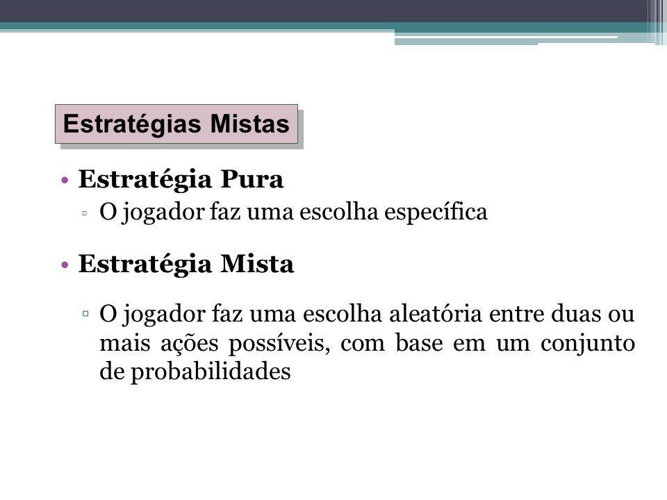Estratégia Pura ▫ O jogador faz uma escolha específica Estratégia Mista ▫O jogador faz uma escolha aleatória entre duas ou mais ações possíveis, com b