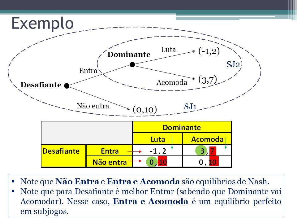 Exemplo Entra Não entra Desafiante Dominante Luta Acomoda (-1,2) (3,7) (0,10) SJ1 SJ2  Note que Não Entra e Entra e Acomoda são equilíbrios de Nash.