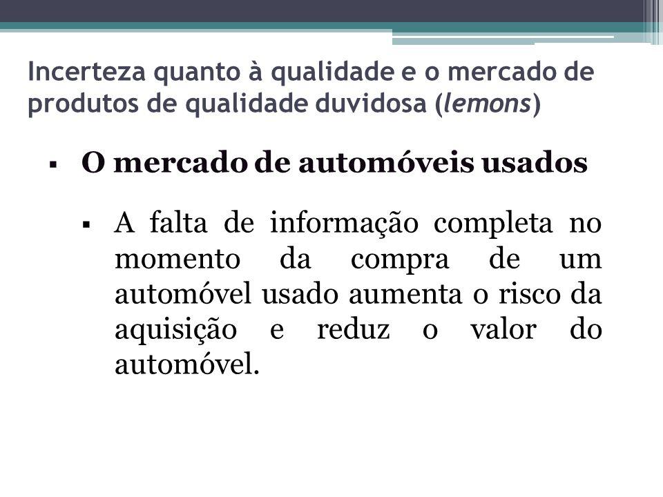  O mercado de automóveis usados  A falta de informação completa no momento da compra de um automóvel usado aumenta o risco da aquisição e reduz o va