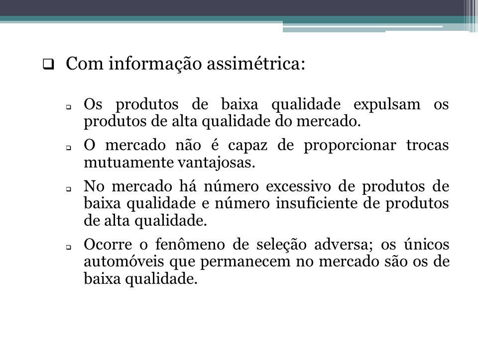  Com informação assimétrica:  Os produtos de baixa qualidade expulsam os produtos de alta qualidade do mercado.  O mercado não é capaz de proporcio