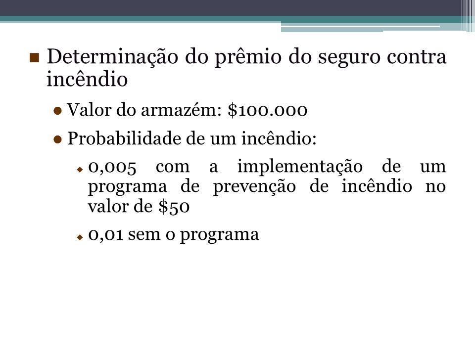 Determinação do prêmio do seguro contra incêndio Valor do armazém: $100.000 Probabilidade de um incêndio:  0,005 com a implementação de um programa d