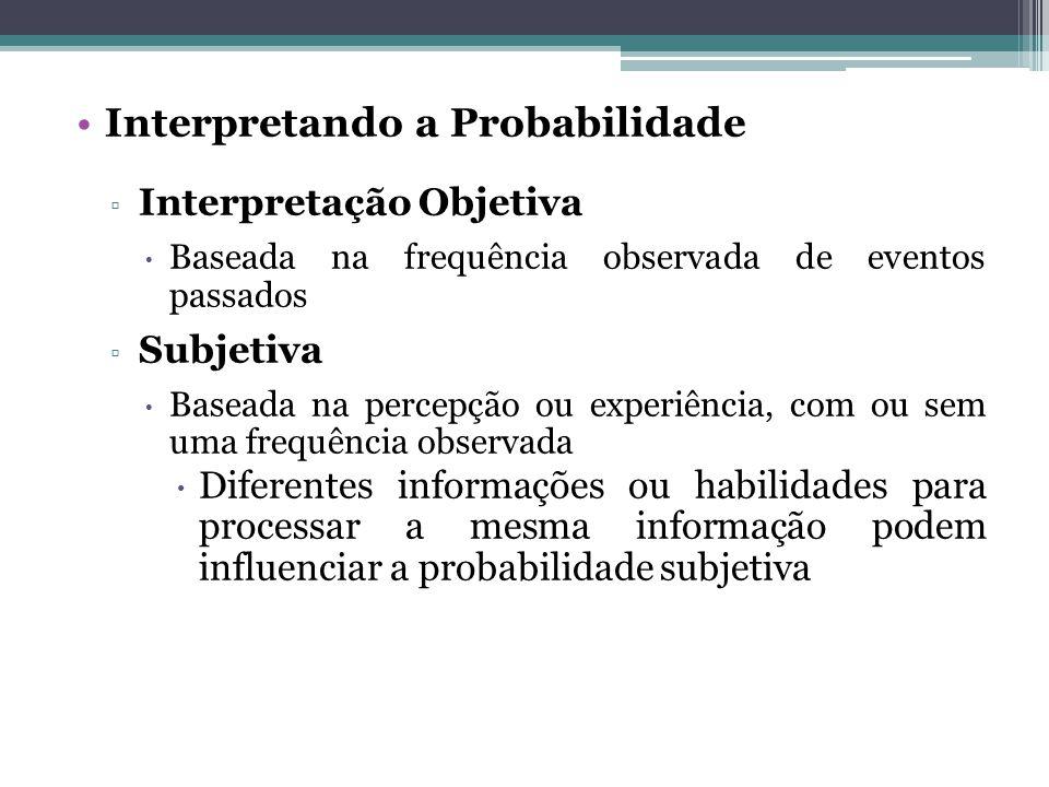 Interpretando a Probabilidade ▫ Interpretação Objetiva  Baseada na frequência observada de eventos passados ▫ Subjetiva  Baseada na percepção ou exp