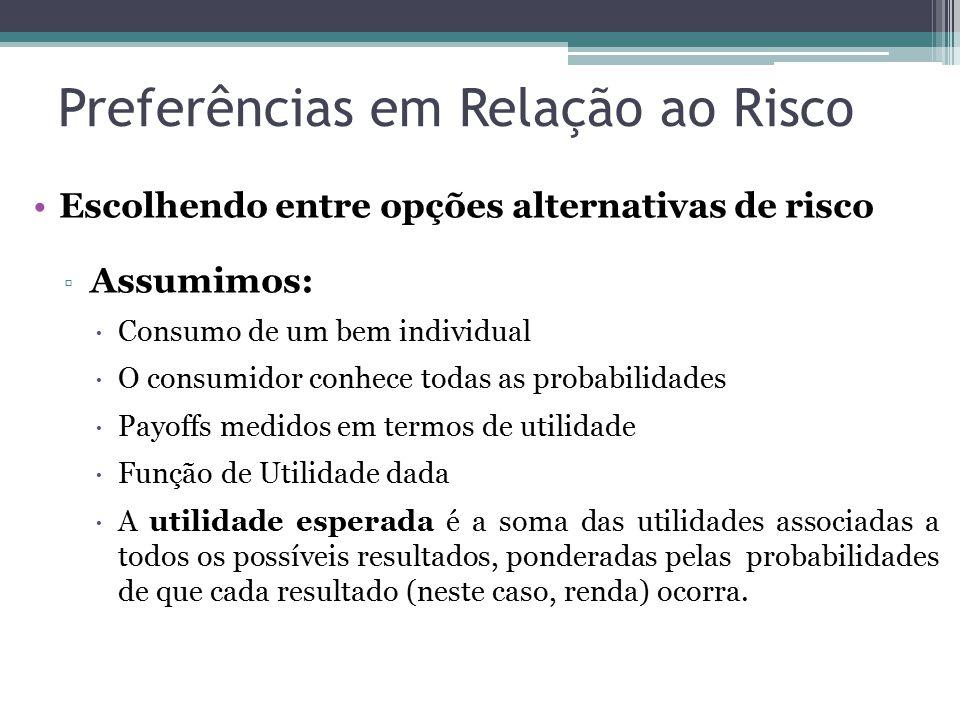 Preferências em Relação ao Risco Escolhendo entre opções alternativas de risco ▫ Assumimos:  Consumo de um bem individual  O consumidor conhece toda