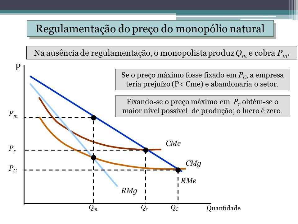 CMg CMe RMe RMg P Quantidade Fixando-se o preço máximo em P r obtém-se o maior nível possível de produção; o lucro é zero. QrQr PrPr PCPC QCQC Se o pr