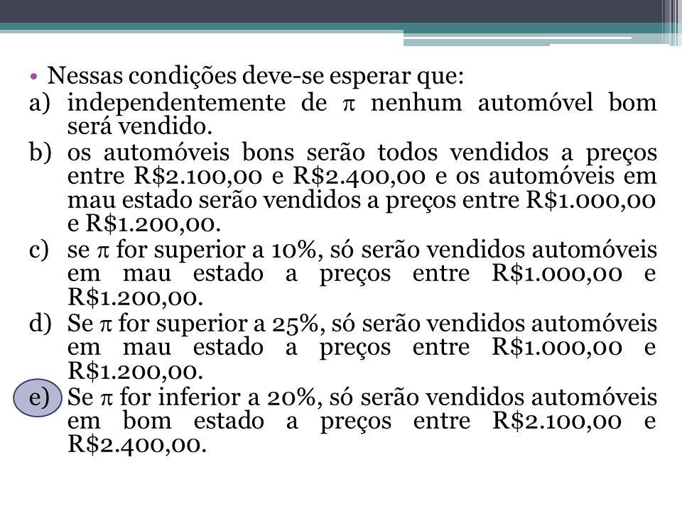 Nessas condições deve-se esperar que: a)independentemente de  nenhum automóvel bom será vendido. b)os automóveis bons serão todos vendidos a preços e
