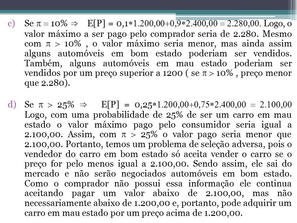 c)Se  10% ⇒ E[P] = 0,1  Logo, o valor máximo a ser pago pelo comprador seria de 2.280. Mesmo com  10%, o va