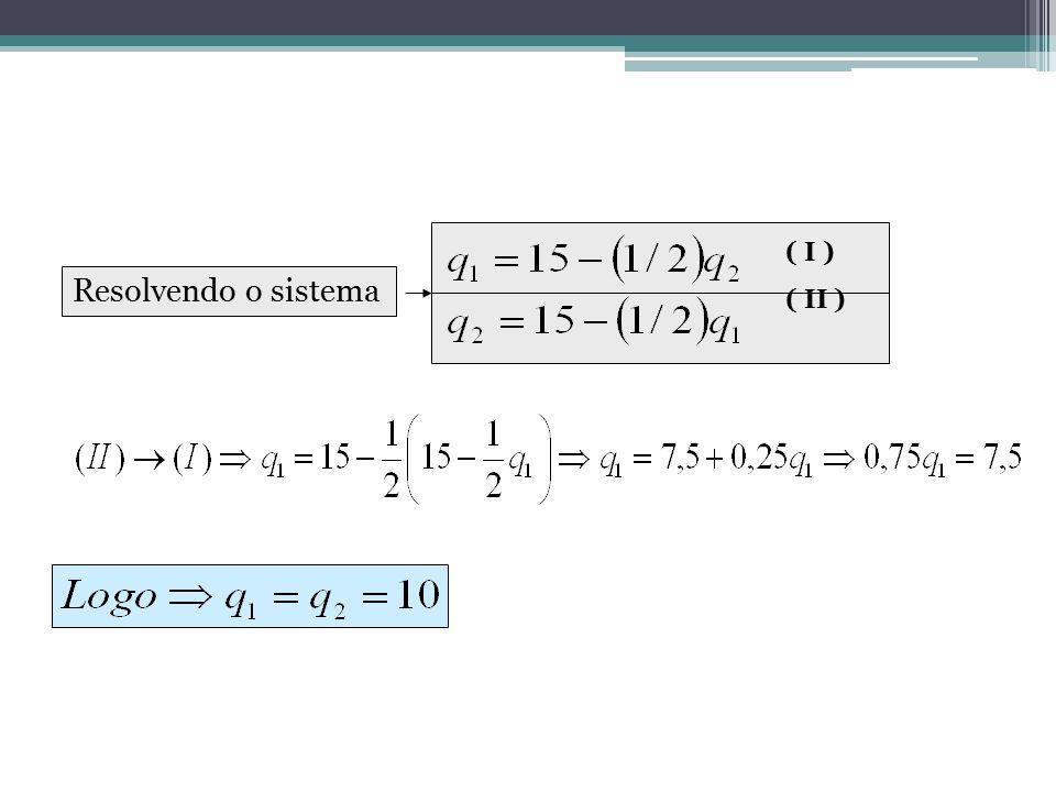 Resolvendo o sistema ( I ) ( II )